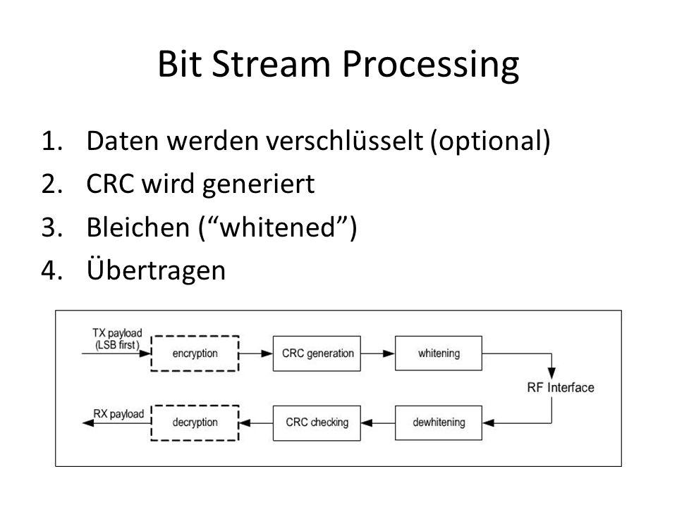 Bit Stream Processing 1.Daten werden verschlüsselt (optional) 2.CRC wird generiert 3.Bleichen (whitened) 4.Übertragen