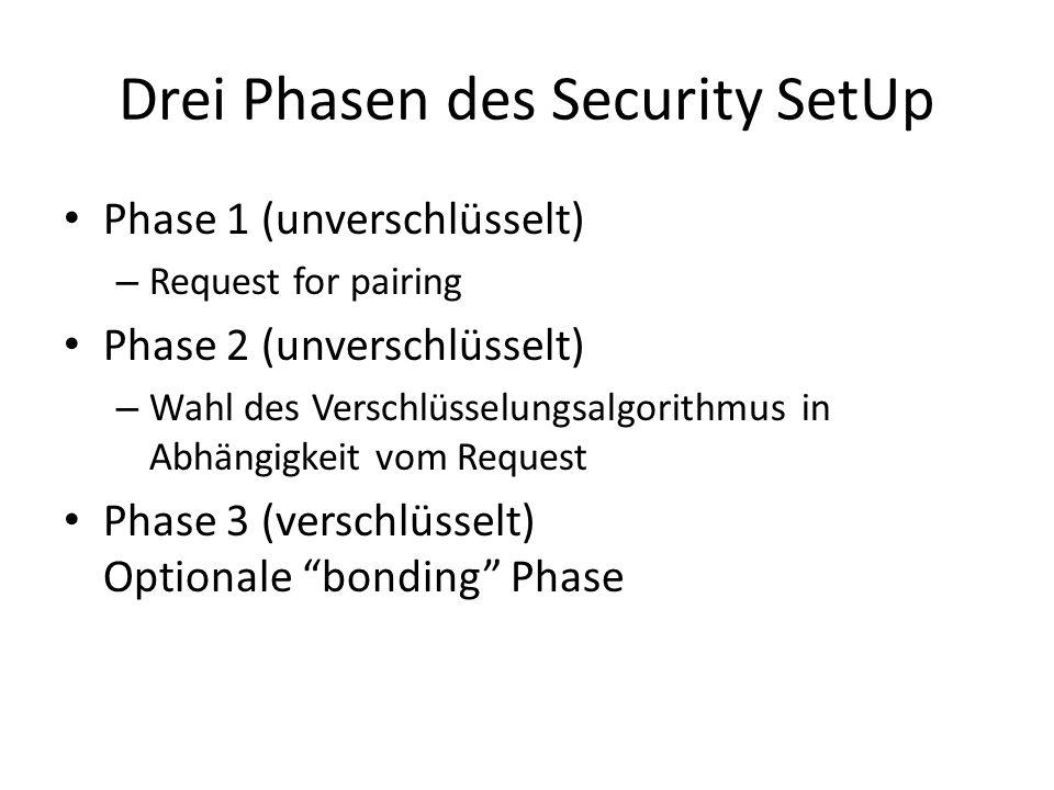 Drei Phasen des Security SetUp Phase 1 (unverschlüsselt) – Request for pairing Phase 2 (unverschlüsselt) – Wahl des Verschlüsselungsalgorithmus in Abhängigkeit vom Request Phase 3 (verschlüsselt) Optionale bonding Phase