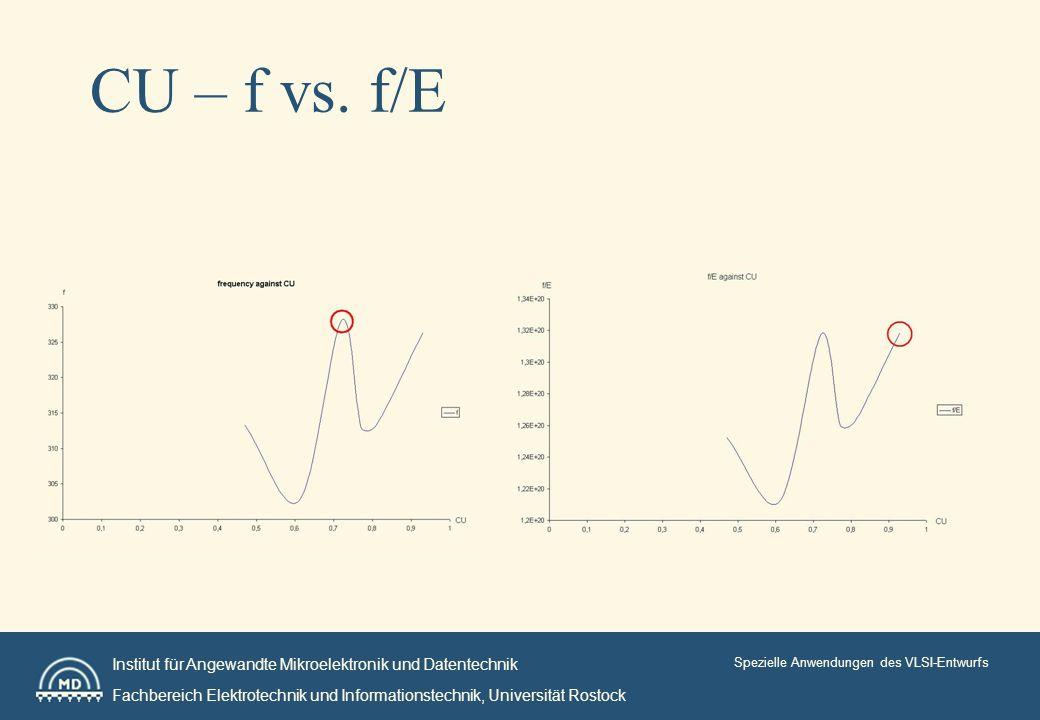 Institut für Angewandte Mikroelektronik und Datentechnik Fachbereich Elektrotechnik und Informationstechnik, Universität Rostock Spezielle Anwendungen des VLSI-Entwurfs CU – f vs.