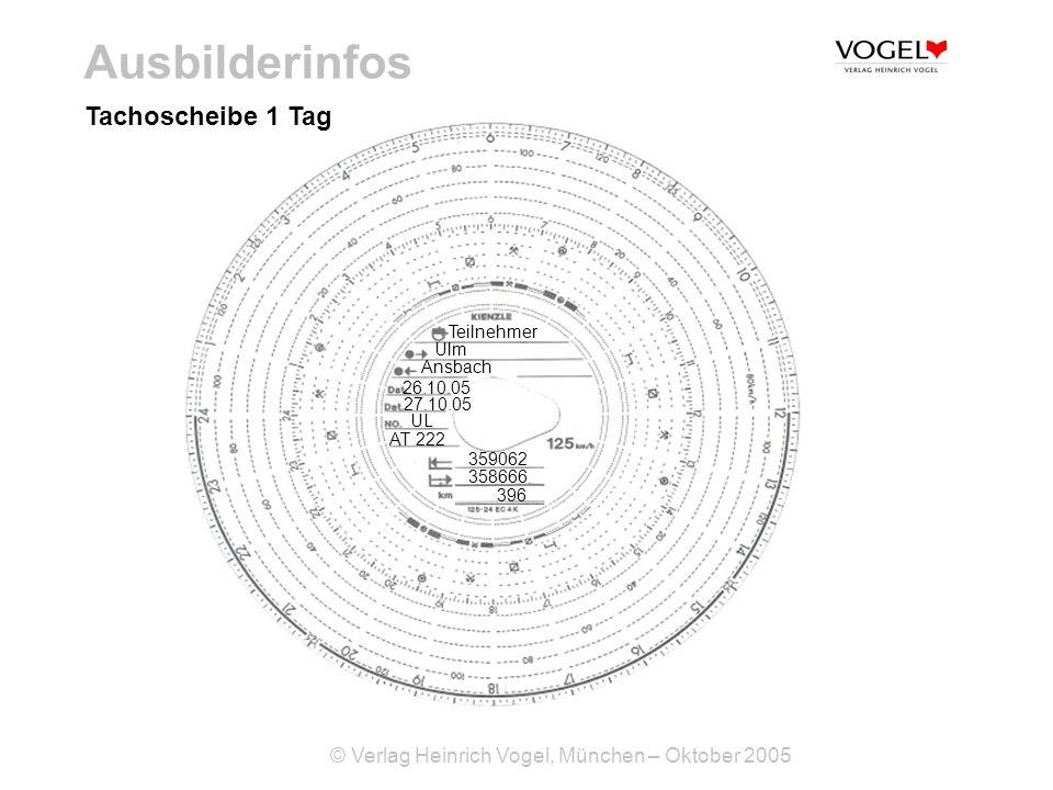 © Verlag Heinrich Vogel, München – Oktober 2005 Ausbilderinfos Tachoscheibe 1 Tag Teilnehmer Ulm Ansbach 26.10.05 27.10.05 UL AT 222 358666 359062 396