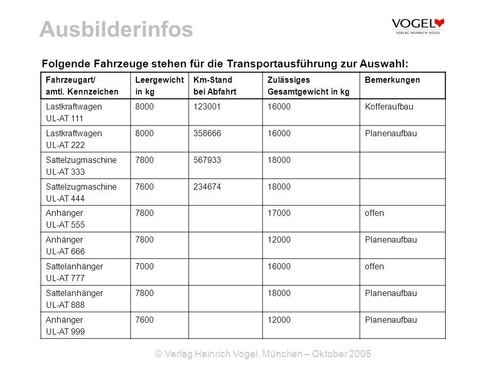 © Verlag Heinrich Vogel, München – Oktober 2005 Ausbilderinfos Folgende Fahrzeuge stehen für die Transportausführung zur Auswahl: Fahrzeugart/ amtl. K