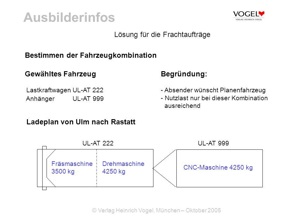 © Verlag Heinrich Vogel, München – Oktober 2005 Ausbilderinfos UL-AT 222 Gewähltes Fahrzeug Lastkraftwagen UL-AT 222 Anhänger UL-AT 999 Begründung: -