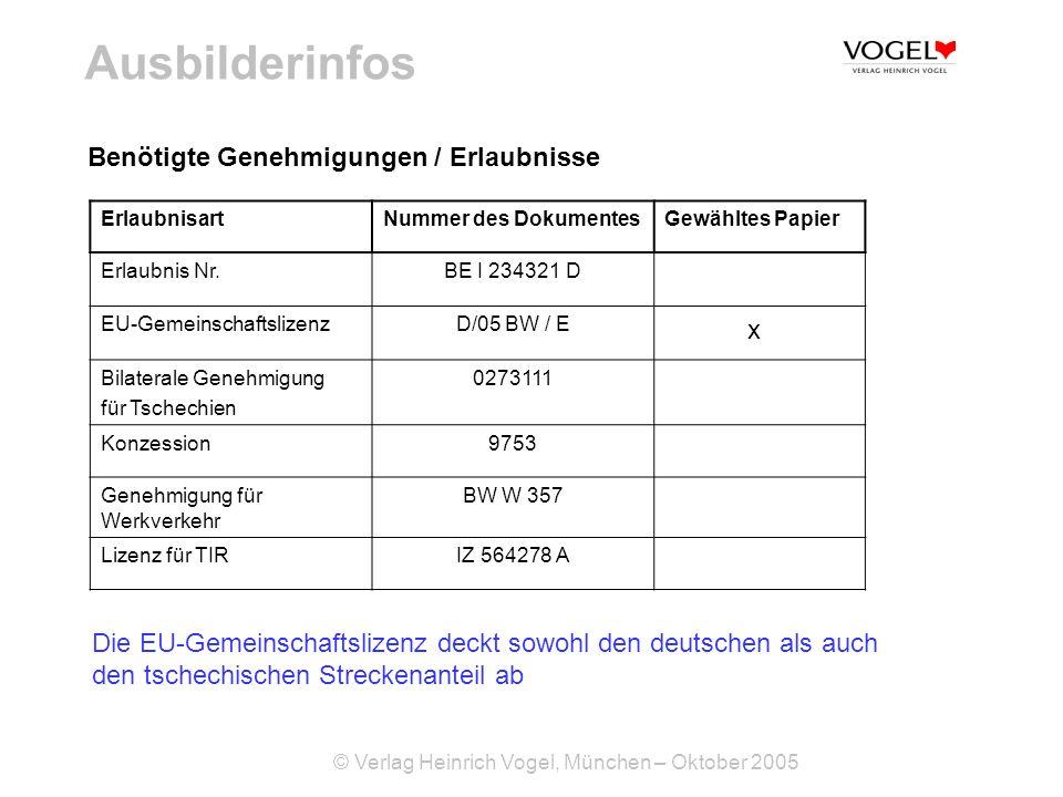 © Verlag Heinrich Vogel, München – Oktober 2005 Ausbilderinfos Benötigte Genehmigungen / Erlaubnisse ErlaubnisartNummer des DokumentesGewähltes Papier Erlaubnis Nr.BE I 234321 D EU-GemeinschaftslizenzD/05 BW / E Bilaterale Genehmigung für Tschechien 0273111 Konzession9753 Genehmigung für Werkverkehr BW W 357 Lizenz für TIRIZ 564278 A Die EU-Gemeinschaftslizenz deckt sowohl den deutschen als auch den tschechischen Streckenanteil ab x