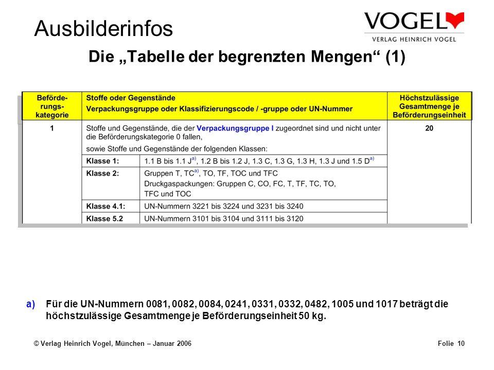 Ausbilderinfos © Verlag Heinrich Vogel, München – Januar 2006Folie 10 Die Tabelle der begrenzten Mengen (1) a) Für die UN-Nummern 0081, 0082, 0084, 0241, 0331, 0332, 0482, 1005 und 1017 beträgt die höchstzulässige Gesamtmenge je Beförderungseinheit 50 kg.