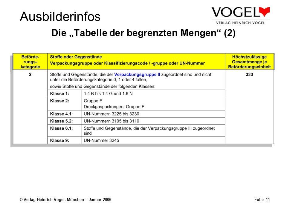 Ausbilderinfos © Verlag Heinrich Vogel, München – Januar 2006Folie 11 Die Tabelle der begrenzten Mengen (2)
