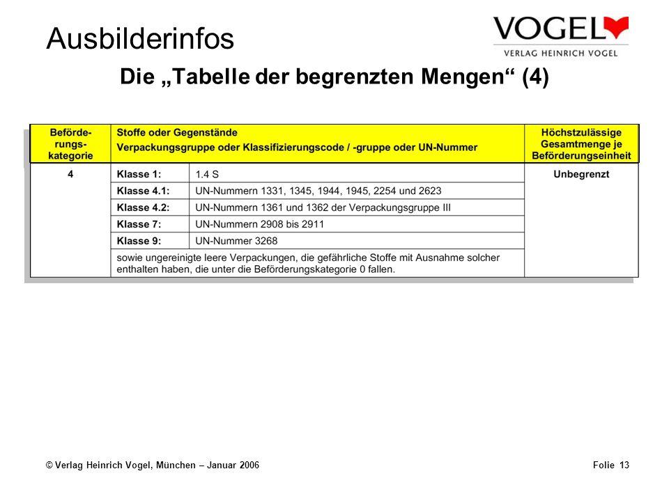 Ausbilderinfos © Verlag Heinrich Vogel, München – Januar 2006Folie 12 Die Tabelle der begrenzten Mengen (3)