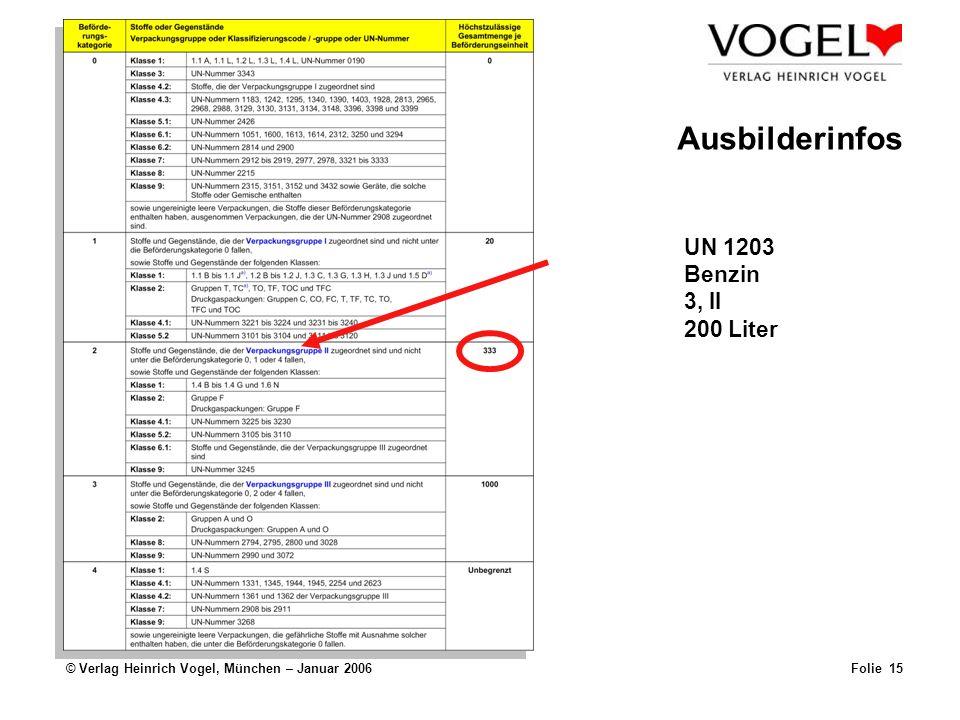 Ausbilderinfos © Verlag Heinrich Vogel, München – Januar 2006Folie 15 UN 1203 Benzin 3, II 200 Liter Ausbilderinfos