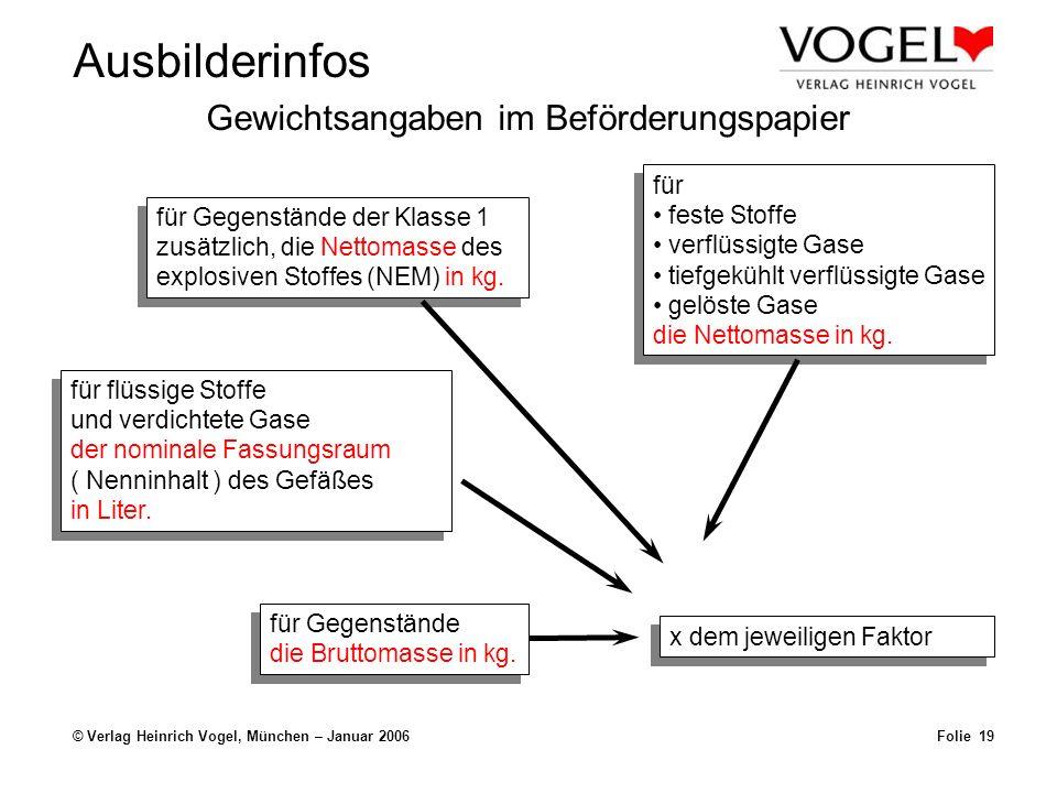 Ausbilderinfos © Verlag Heinrich Vogel, München – Januar 2006Folie 19 Gewichtsangaben im Beförderungspapier für flüssige Stoffe und verdichtete Gase der nominale Fassungsraum ( Nenninhalt ) des Gefäßes in Liter.