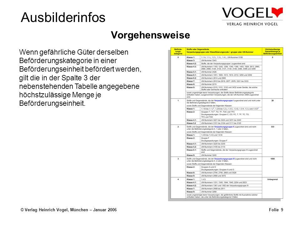 Ausbilderinfos © Verlag Heinrich Vogel, München – Januar 2006Folie 8 Freistellungen nach Kapitel 1.1.3.6 Die Fahrzeuge bedürfen keiner besonderen Zulassung (gemäß Teil 9 ADR).