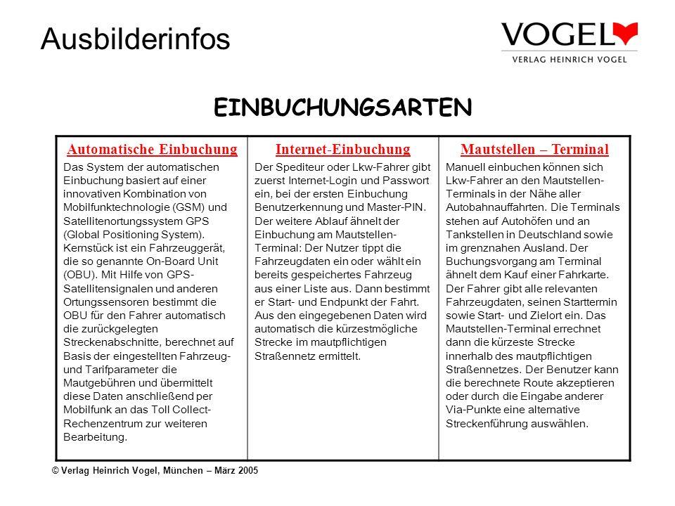 Ausbilderinfos © Verlag Heinrich Vogel, München – März 2005 EINBUCHUNGSARTEN Automatische Einbuchung Das System der automatischen Einbuchung basiert a
