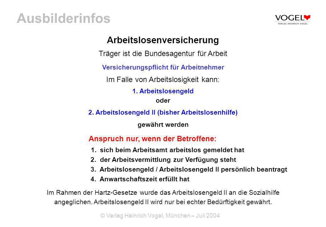 Ausbilderinfos © Verlag Heinrich Vogel, München – Juli 2004 Arbeitslosenversicherung Träger ist die Bundesagentur für Arbeit Im Falle von Arbeitslosig
