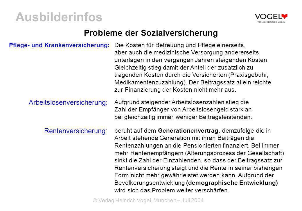 Ausbilderinfos © Verlag Heinrich Vogel, München – Juli 2004 Probleme der Sozialversicherung Pflege- und Krankenversicherung:Die Kosten für Betreuung u
