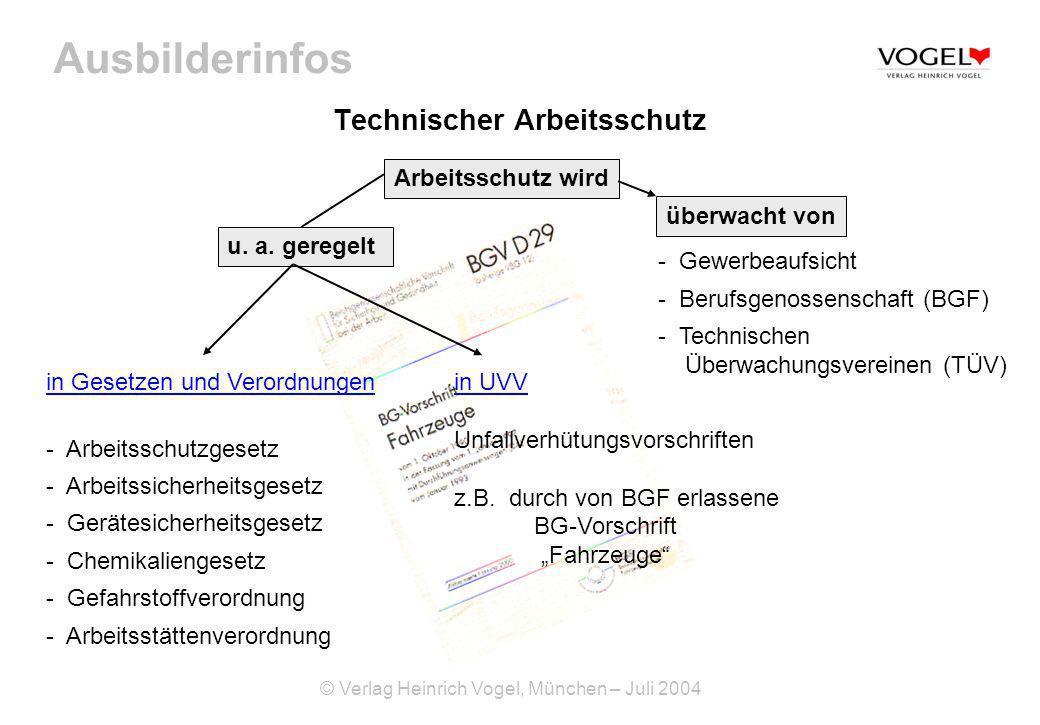 Ausbilderinfos © Verlag Heinrich Vogel, München – Juli 2004 Technischer Arbeitsschutz Arbeitsschutz wird - Gewerbeaufsicht - Berufsgenossenschaft (BGF