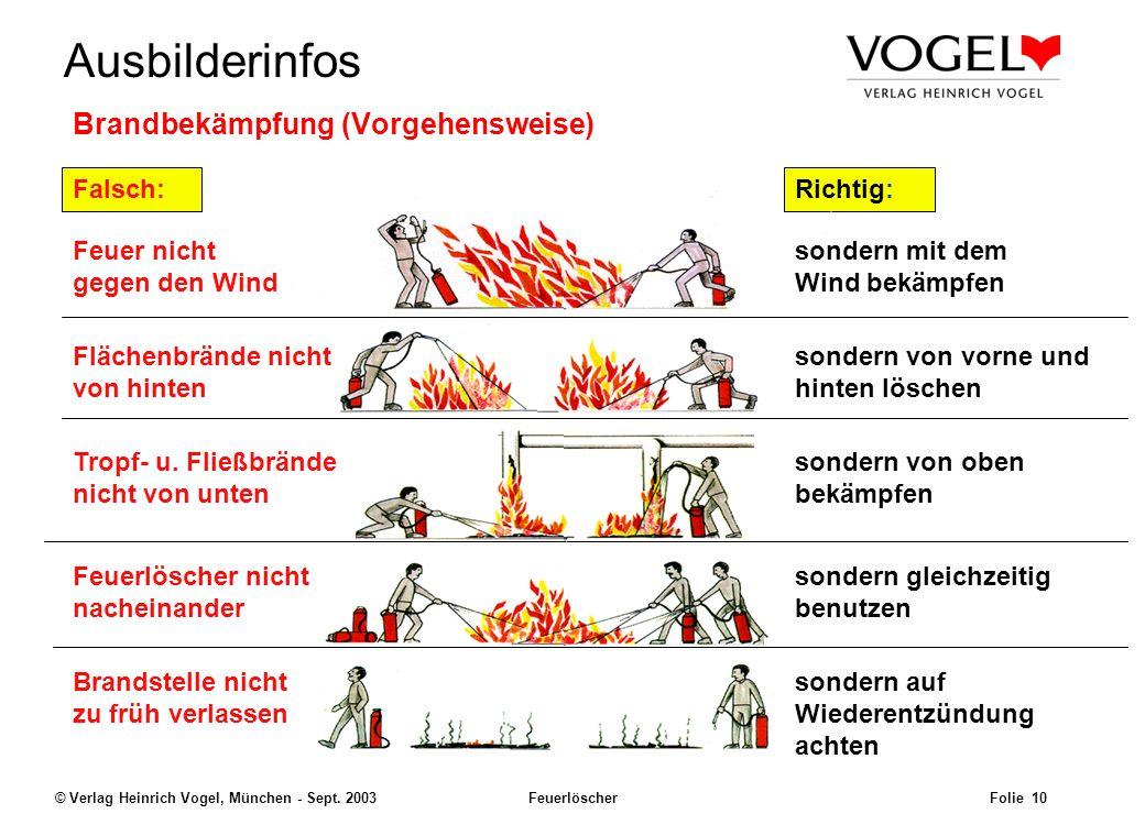 Uwe@Hildach.de Ausbilderinfos © Verlag Heinrich Vogel, München - Sept. 2003 Feuerlöscher Folie 9 1. Sicherungslasche ziehen 2. Kräftig auf den roten K