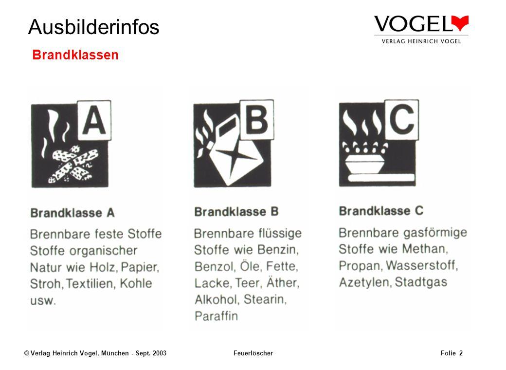 Uwe@Hildach.de Ausbilderinfos © Verlag Heinrich Vogel, München - Sept. 2003 Feuerlöscher Folie 1 Voraussetzungen für einen Brand Brennbarer Stoff Zünd