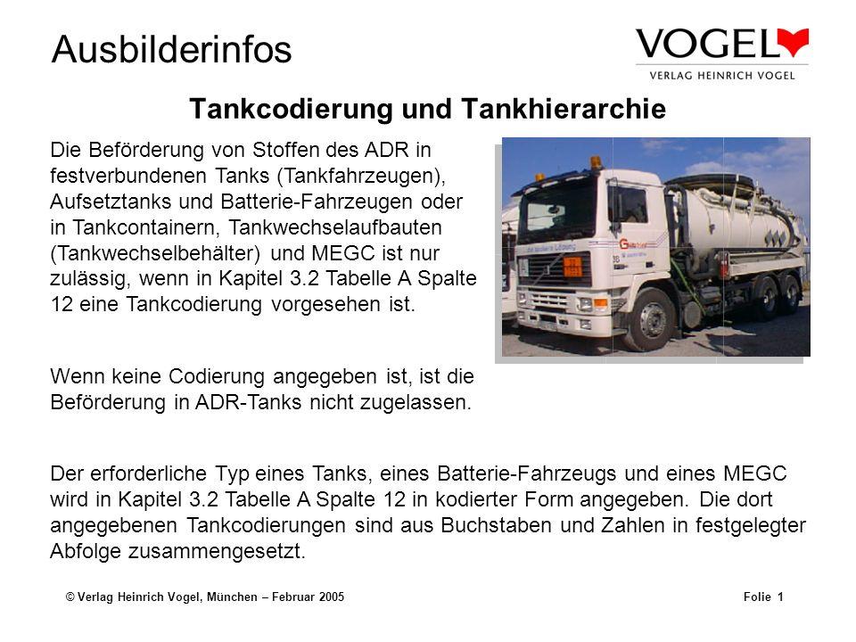 Ausbilderinfos © Verlag Heinrich Vogel, München – Februar 2005Folie 2 Bedeutung der Tankcodierung, Klasse 2