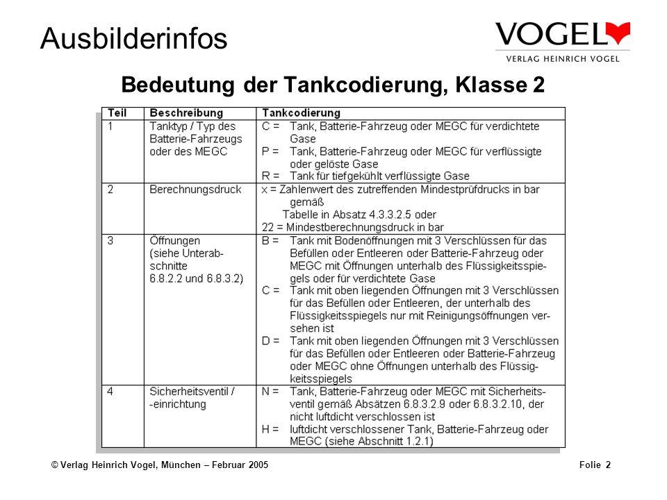 Ausbilderinfos © Verlag Heinrich Vogel, München – Februar 2005Folie 3 Bedeutung der Tankcodierung, Klassen 3 bis 9