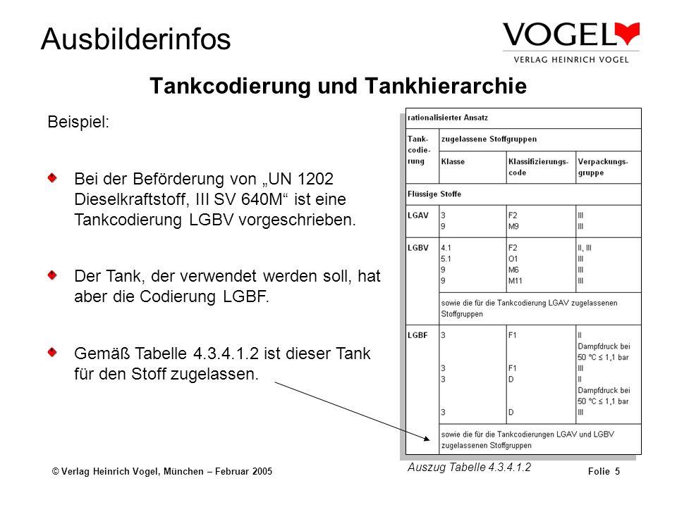 Ausbilderinfos © Verlag Heinrich Vogel, München – Februar 2005Folie 6 Tankcodierung und Tankhierarchie Tabelle 4.3.3.1.2 Für Batterie-Fahrzeuge und MEGC muss nur aus der Tabelle die Codierung für den betreffenden Stoff herausgesucht werden.