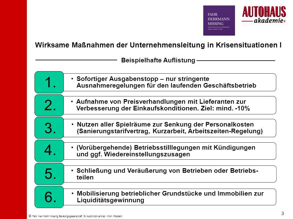 © Fahr Herrmann Missing Beratungsgesellschaft für Automobilvertrieb mbH, Potsdam Wirksame Maßnahmen der Unternehmensleitung in Krisensituationen I Sof
