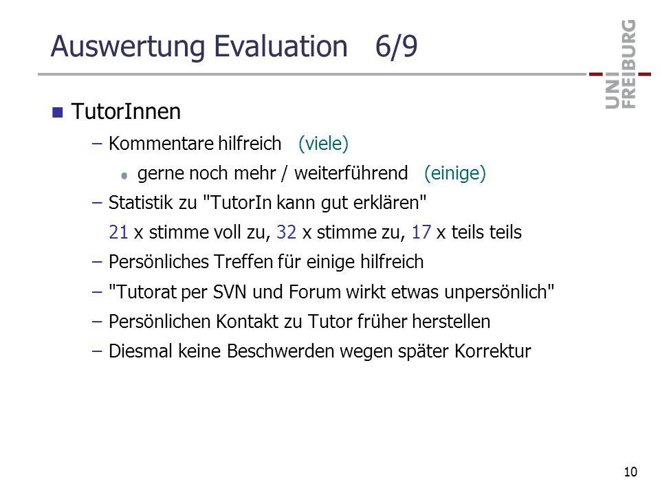 Auswertung Evaluation 6/9 TutorInnen –Kommentare hilfreich (viele) gerne noch mehr / weiterführend (einige) –Statistik zu
