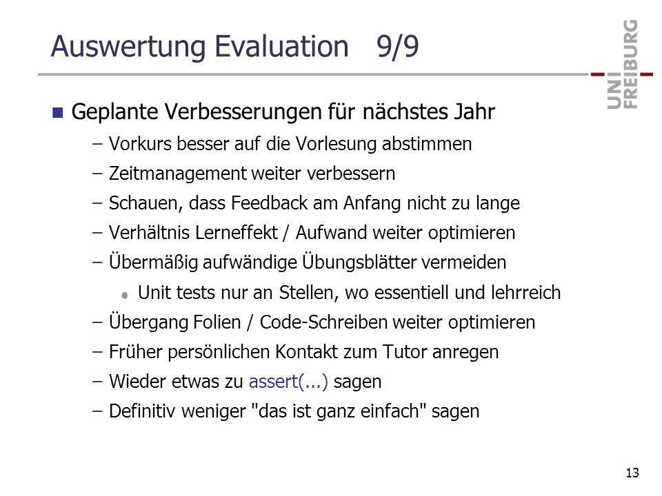 Auswertung Evaluation 9/9 Geplante Verbesserungen für nächstes Jahr –Vorkurs besser auf die Vorlesung abstimmen –Zeitmanagement weiter verbessern –Sch