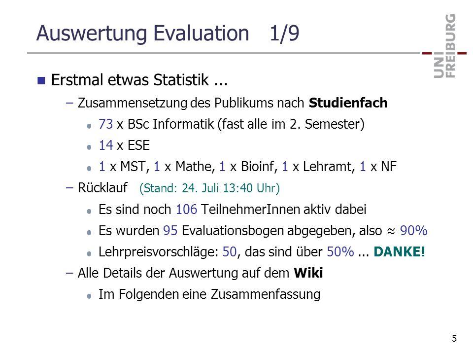 Auswertung Evaluation 1/9 Erstmal etwas Statistik... –Zusammensetzung des Publikums nach Studienfach 73 x BSc Informatik (fast alle im 2. Semester) 14