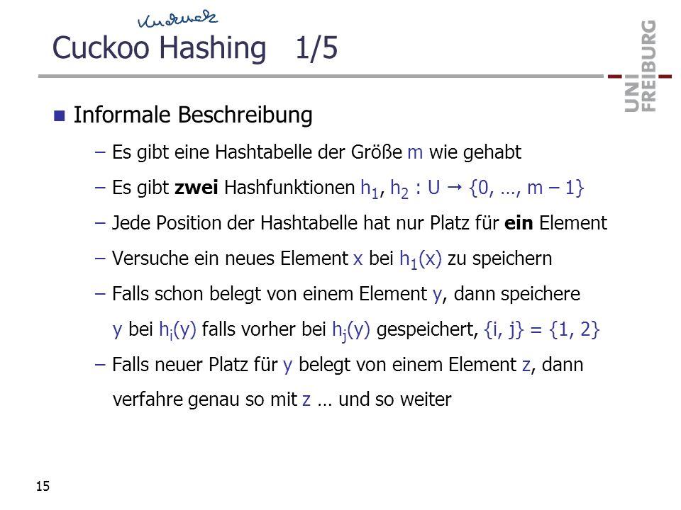 Cuckoo Hashing 1/5 Informale Beschreibung –Es gibt eine Hashtabelle der Größe m wie gehabt –Es gibt zwei Hashfunktionen h 1, h 2 : U {0, …, m – 1} –Je