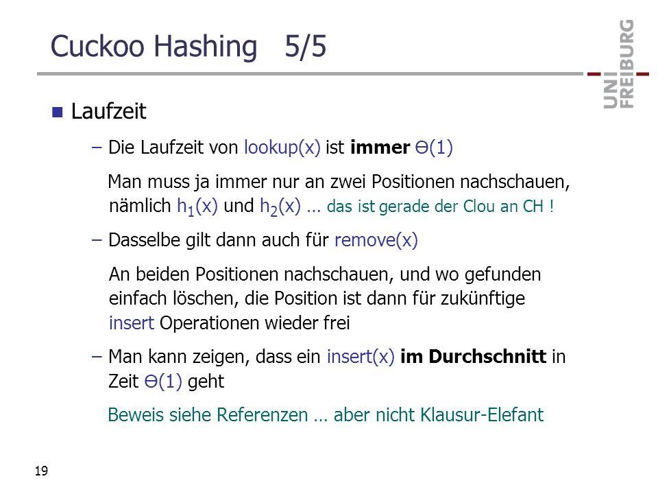 Cuckoo Hashing 5/5 Laufzeit –Die Laufzeit von lookup(x) ist immer (1) Man muss ja immer nur an zwei Positionen nachschauen, nämlich h 1 (x) und h 2 (x