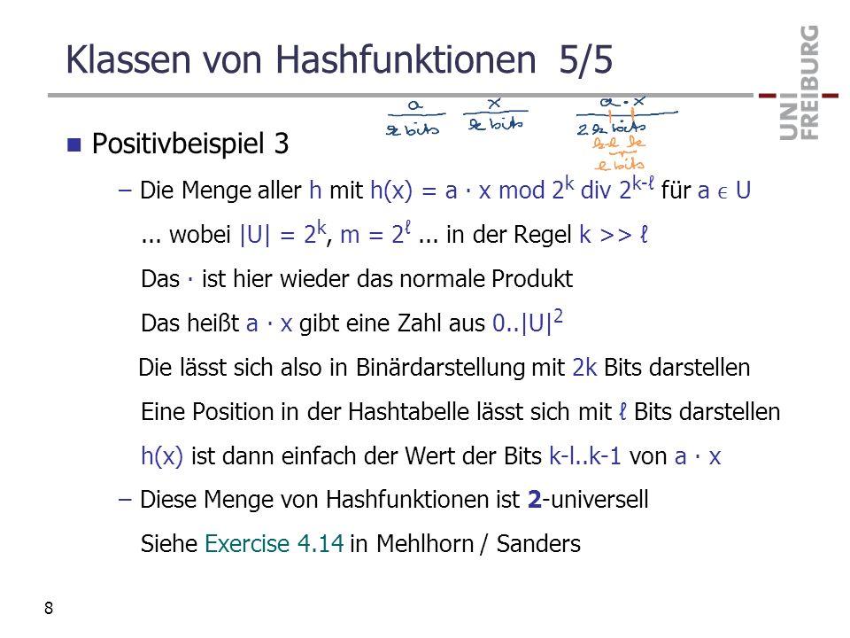 Klassen von Hashfunktionen 5/5 Positivbeispiel 3 –Die Menge aller h mit h(x) = a x mod 2 k div 2 k- für a U... wobei |U| = 2 k, m = 2... in der Regel