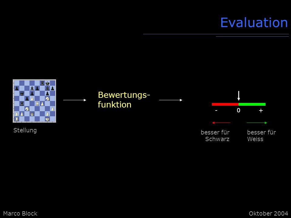 Marco BlockOktober 2004 Evaluation 0-+ besser für Weiss besser für Schwarz Stellung Bewertungs- funktion