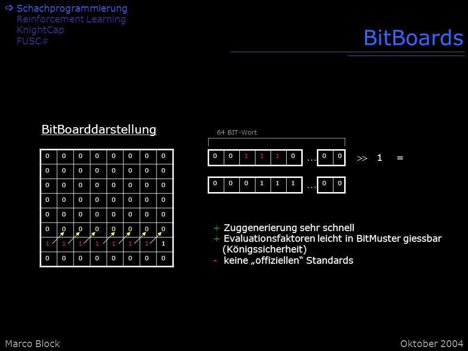 Marco BlockOktober 2004 00000000 00000000 00000000 00000000 00000000 00000000 11111111 00000000 BitBoarddarstellung 011100...