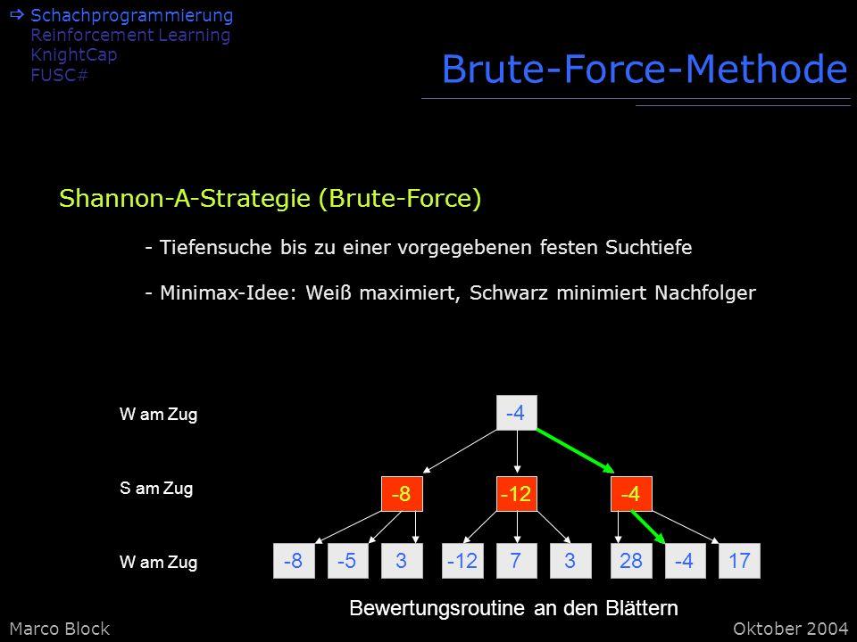 Marco BlockOktober 2004 Brute-Force-Methode -8-53 -4 -127328-417 -8-12-4 W am Zug S am Zug W am Zug Bewertungsroutine an den Blättern Shannon-A-Strategie (Brute-Force) - Tiefensuche bis zu einer vorgegebenen festen Suchtiefe - Minimax-Idee: Weiß maximiert, Schwarz minimiert Nachfolger Schachprogrammierung Reinforcement Learning KnightCap FUSC#