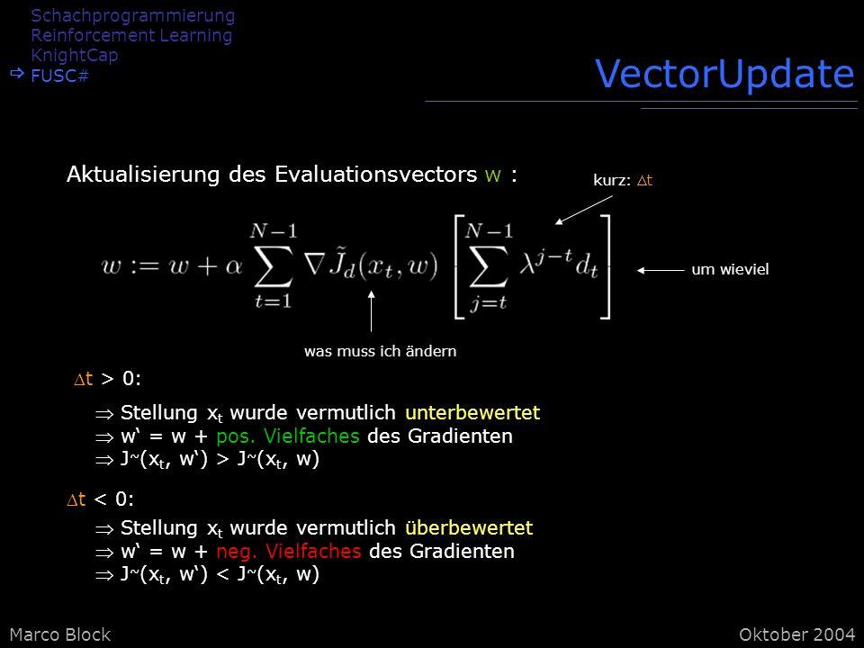 Marco BlockOktober 2004 VectorUpdate t > 0: Stellung x t wurde vermutlich unterbewertet w = w + pos.
