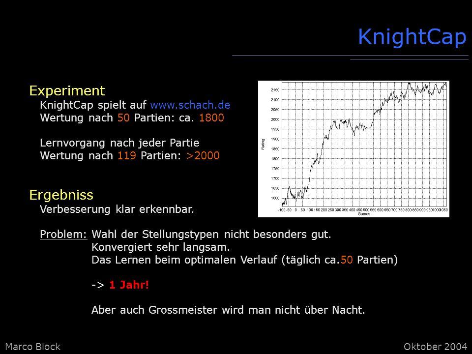 Marco BlockOktober 2004 KnightCap Experiment KnightCap spielt auf www.schach.de Wertung nach 50 Partien: ca.