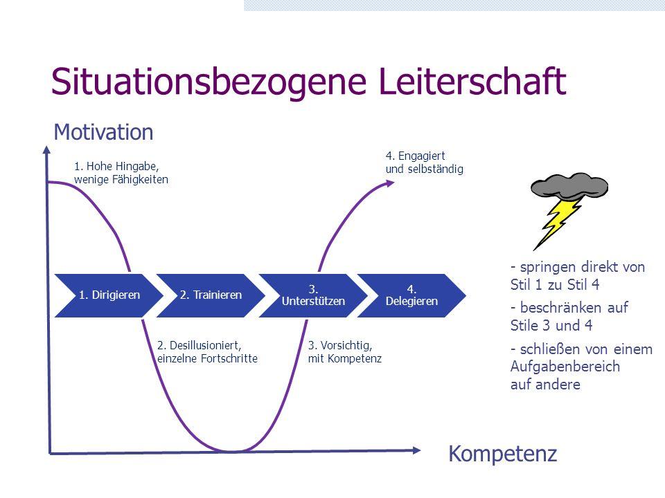 Situationsbezogene Leiterschaft Kompetenz Motivation 1. Hohe Hingabe, wenige Fähigkeiten 2. Desillusioniert, einzelne Fortschritte 3. Vorsichtig, mit