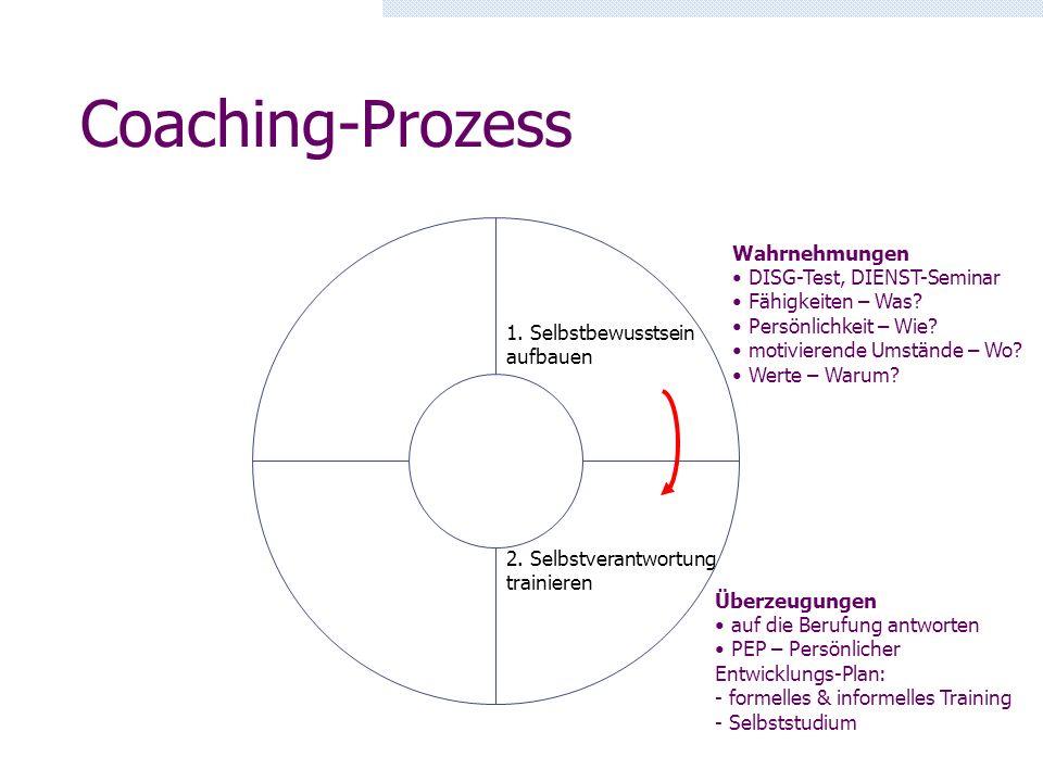 Coaching-Prozess 1. Selbstbewusstsein aufbauen 2. Selbstverantwortung trainieren Wahrnehmungen DISG-Test, DIENST-Seminar Fähigkeiten – Was? Persönlich