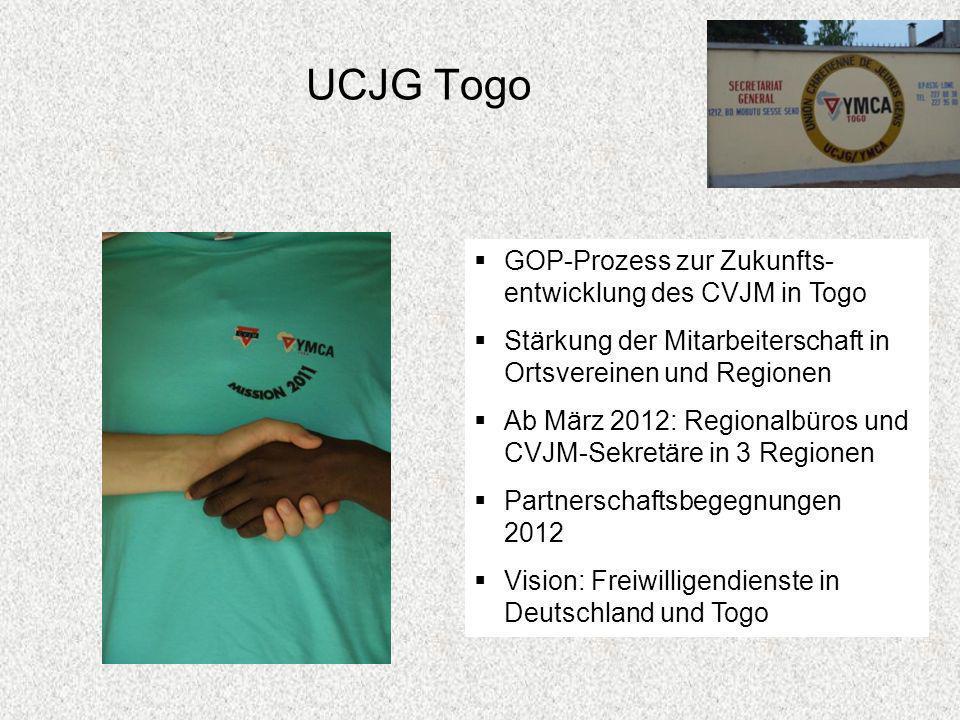 UCJG Togo GOP-Prozess zur Zukunfts- entwicklung des CVJM in Togo Stärkung der Mitarbeiterschaft in Ortsvereinen und Regionen Ab März 2012: Regionalbür
