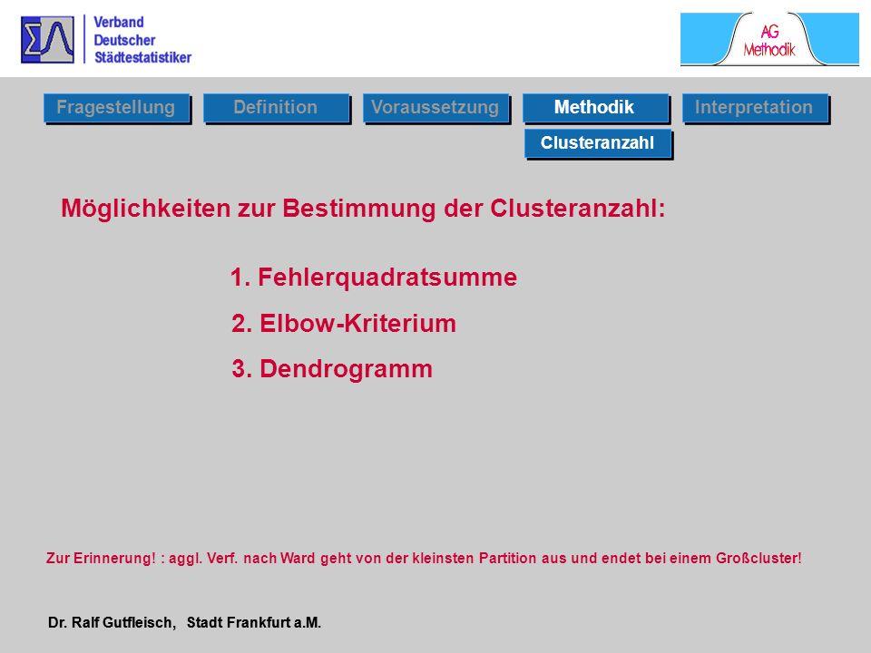 Dr. Ralf Gutfleisch, Stadt Frankfurt a.M. Möglichkeiten zur Bestimmung der Clusteranzahl: 1. Fehlerquadratsumme Clusteranzahl Fragestellung Definition