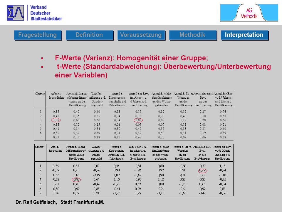Dr. Ralf Gutfleisch, Stadt Frankfurt a.M. F-Werte (Varianz): Homogenität einer Gruppe; t-Werte (Standardabweichung): Überbewertung/Unterbewertung eine