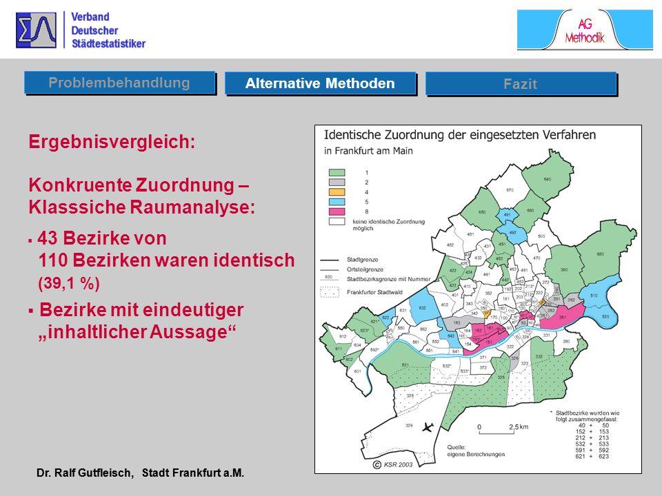 Dr. Ralf Gutfleisch, Stadt Frankfurt a.M. Konkruente Zuordnung – Klasssiche Raumanalyse: 43 Bezirke von 110 Bezirken waren identisch (39,1 %) Bezirke