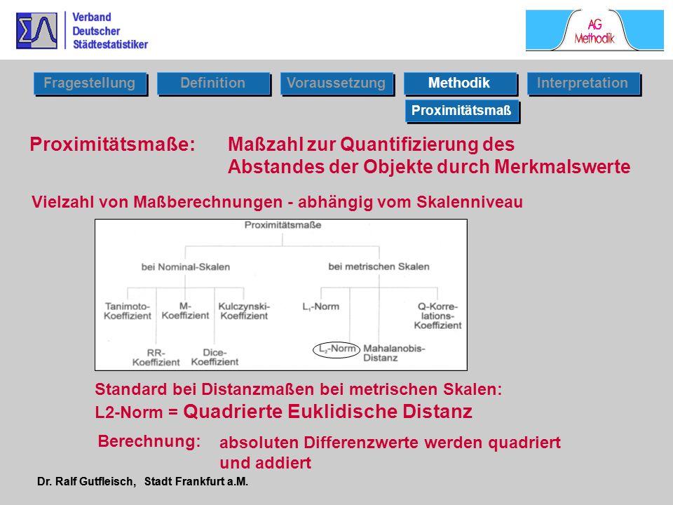 Dr. Ralf Gutfleisch, Stadt Frankfurt a.M. Standard bei Distanzmaßen bei metrischen Skalen: L2-Norm = Quadrierte Euklidische Distanz Berechnung: absolu