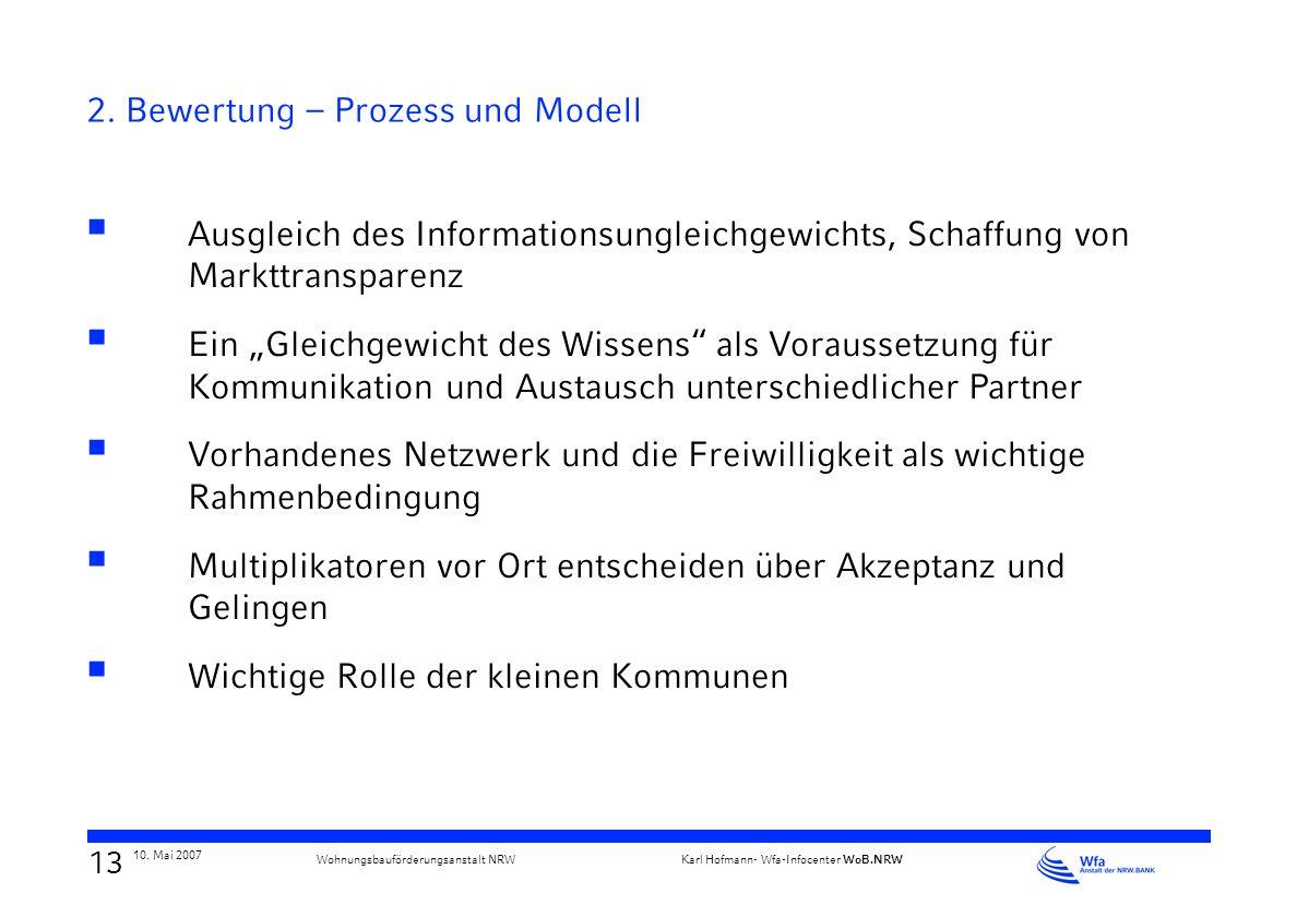 12 10. Mai 2007 Karl Hofmann- Wfa-Infocenter WoB.NRW Wohnungsbauförderungsanstalt NRW 1. Rückblick: Methodisches Vorgehen - Bilanz