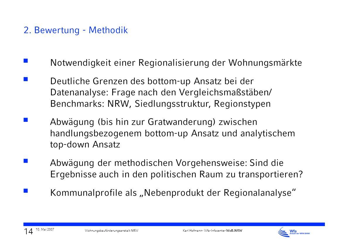 13 10. Mai 2007 Karl Hofmann- Wfa-Infocenter WoB.NRW Wohnungsbauförderungsanstalt NRW 2. Bewertung – Prozess und Modell Ausgleich des Informationsungl