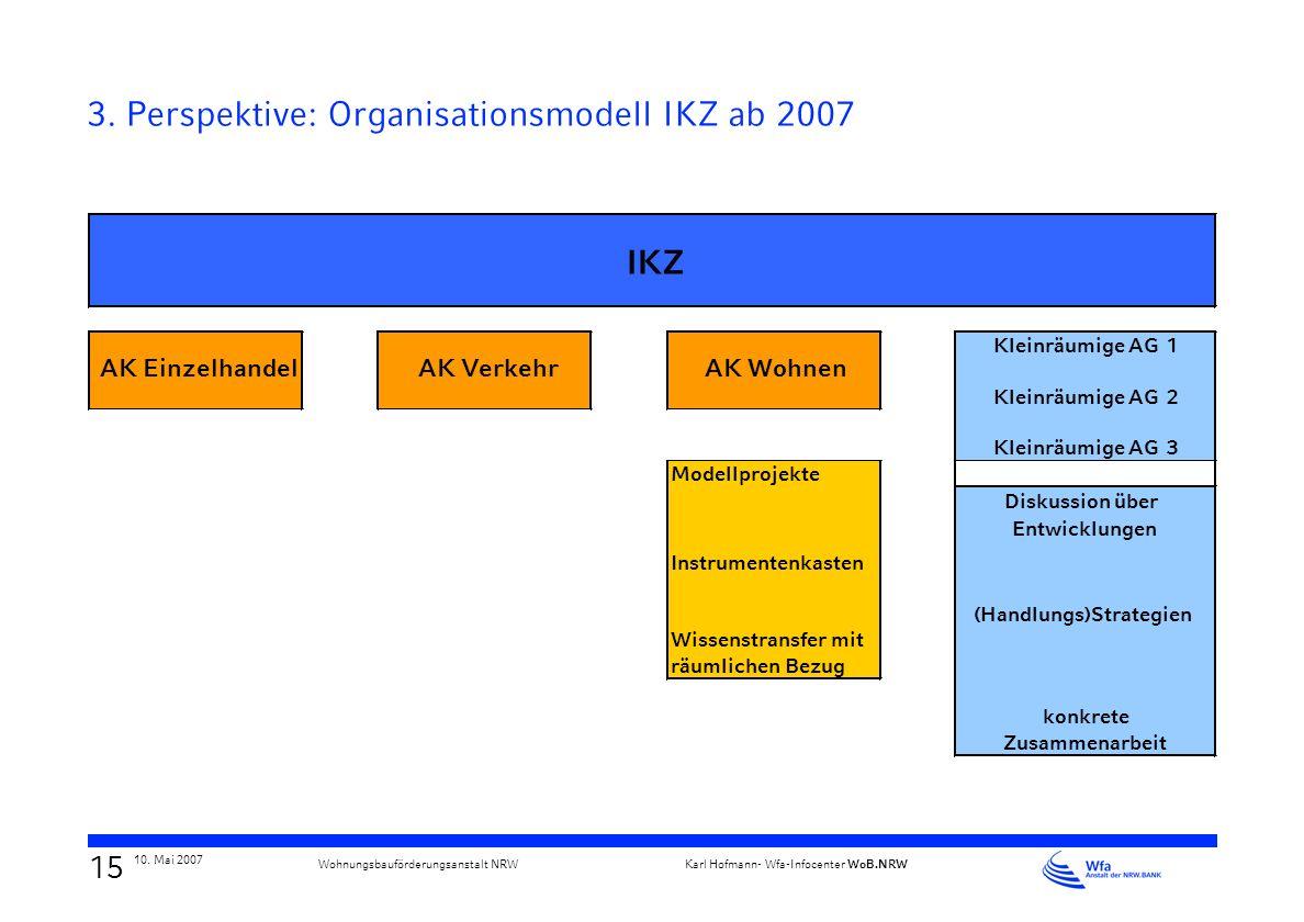 14 10. Mai 2007 Karl Hofmann- Wfa-Infocenter WoB.NRW Wohnungsbauförderungsanstalt NRW 2. Bewertung - Methodik Notwendigkeit einer Regionalisierung der