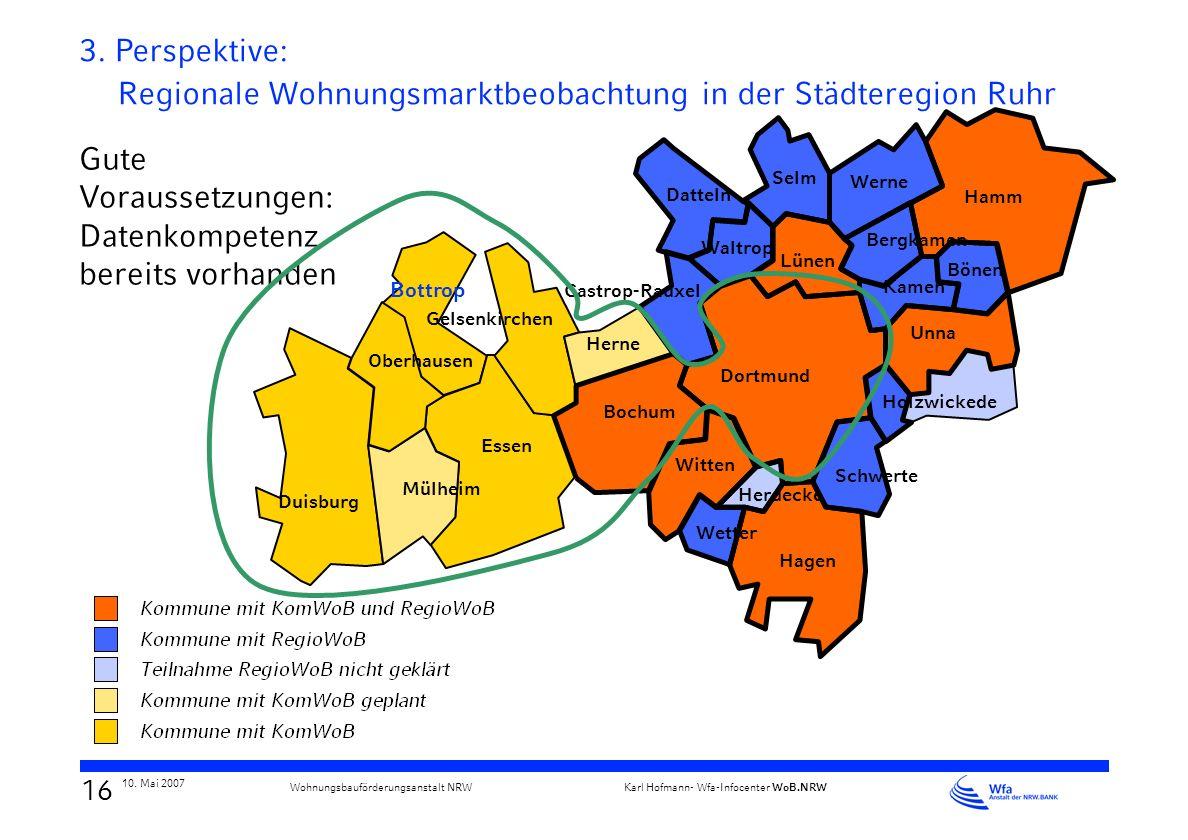 15 10. Mai 2007 Karl Hofmann- Wfa-Infocenter WoB.NRW Wohnungsbauförderungsanstalt NRW 3. Perspektive: Organisationsmodell IKZ ab 2007 AK EinzelhandelA