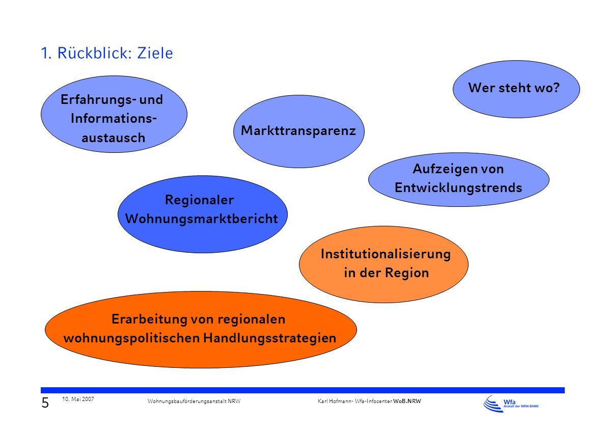 4 10. Mai 2007 Karl Hofmann- Wfa-Infocenter WoB.NRW Wohnungsbauförderungsanstalt NRW 1. Rückblick: Ausgangslage