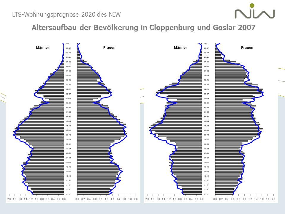 LTS-Wohnungsprognose 2020 des NIW Altersaufbau der Bevölkerung in Cloppenburg und Goslar 2007