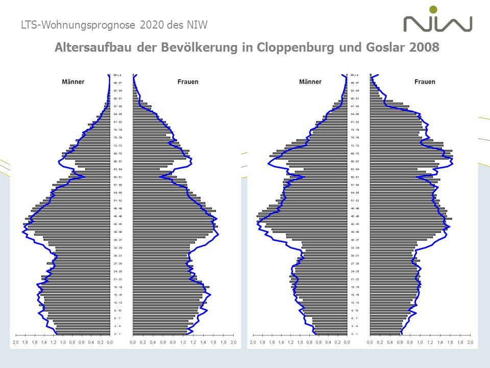 LTS-Wohnungsprognose 2020 des NIW Altersaufbau der Bevölkerung in Cloppenburg und Goslar 2008
