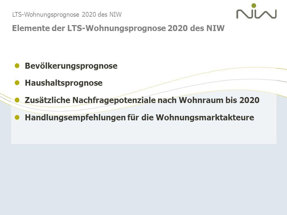 LTS-Wohnungsprognose 2020 des NIW Elemente der LTS-Wohnungsprognose 2020 des NIW Bevölkerungsprognose Haushaltsprognose Zusätzliche Nachfragepotenzial