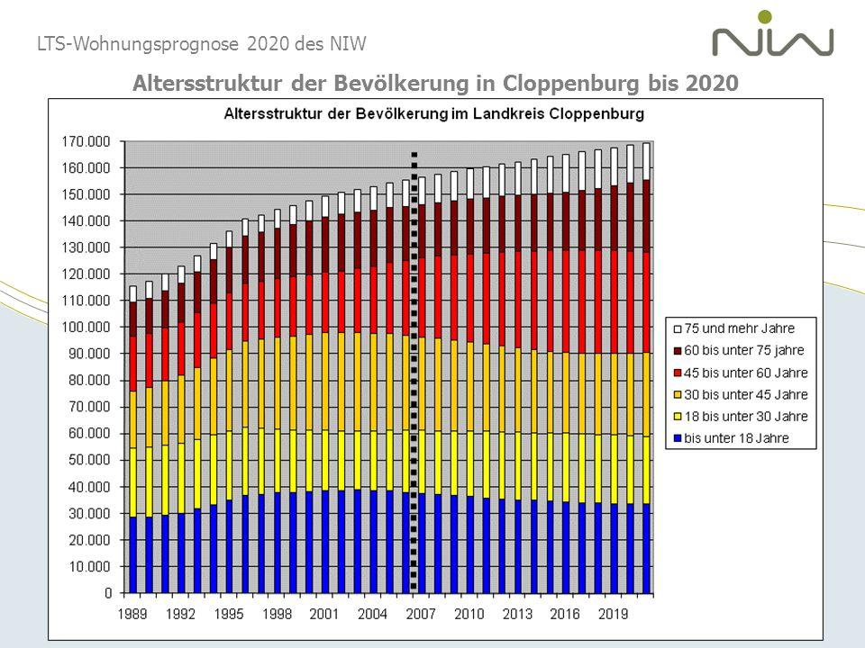 LTS-Wohnungsprognose 2020 des NIW Altersstruktur der Bevölkerung in Cloppenburg bis 2020